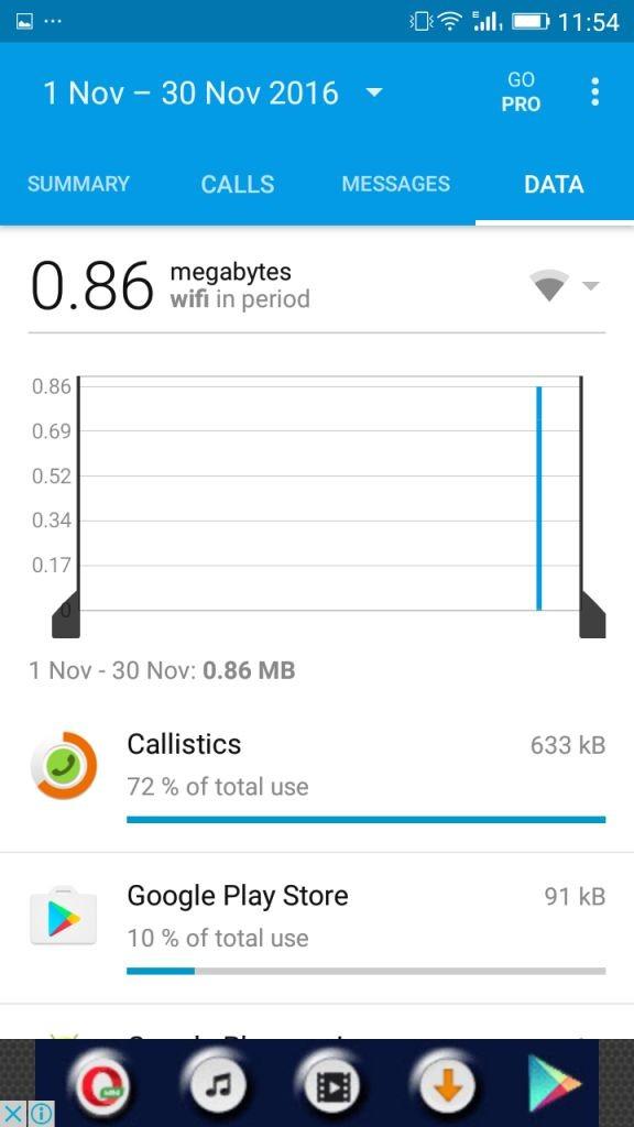 Как посмотреть статистику звонков для каждого контакта на Android